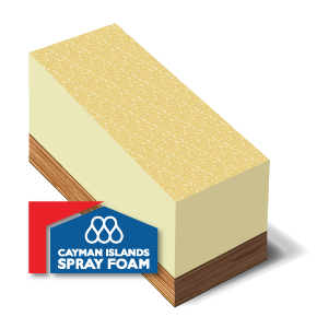 Spray Foam Insulation Services In The Grand Cayman Islands
